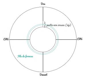 image-schema-jupe-circulaire